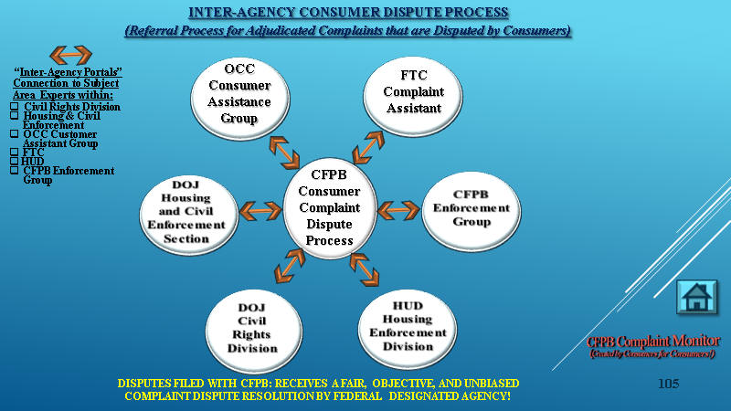 Saving the CFPB Complaint Proces (Step 5 of 5)