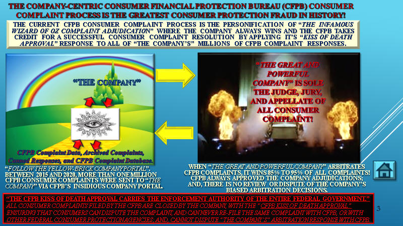 """The Company"" acts as Judge, Jury, and Applicate for all CFPB Consumer Complaints.."